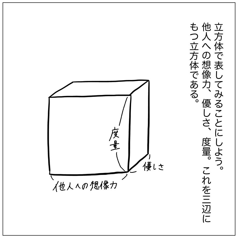 他人への想像力、優しさ、度量を立方体で表してみることにする。